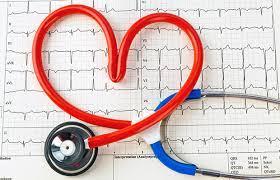Cardioforce - opiniões - testemunhos - comentarios - Portugal